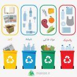تفکیک زباله کرمان